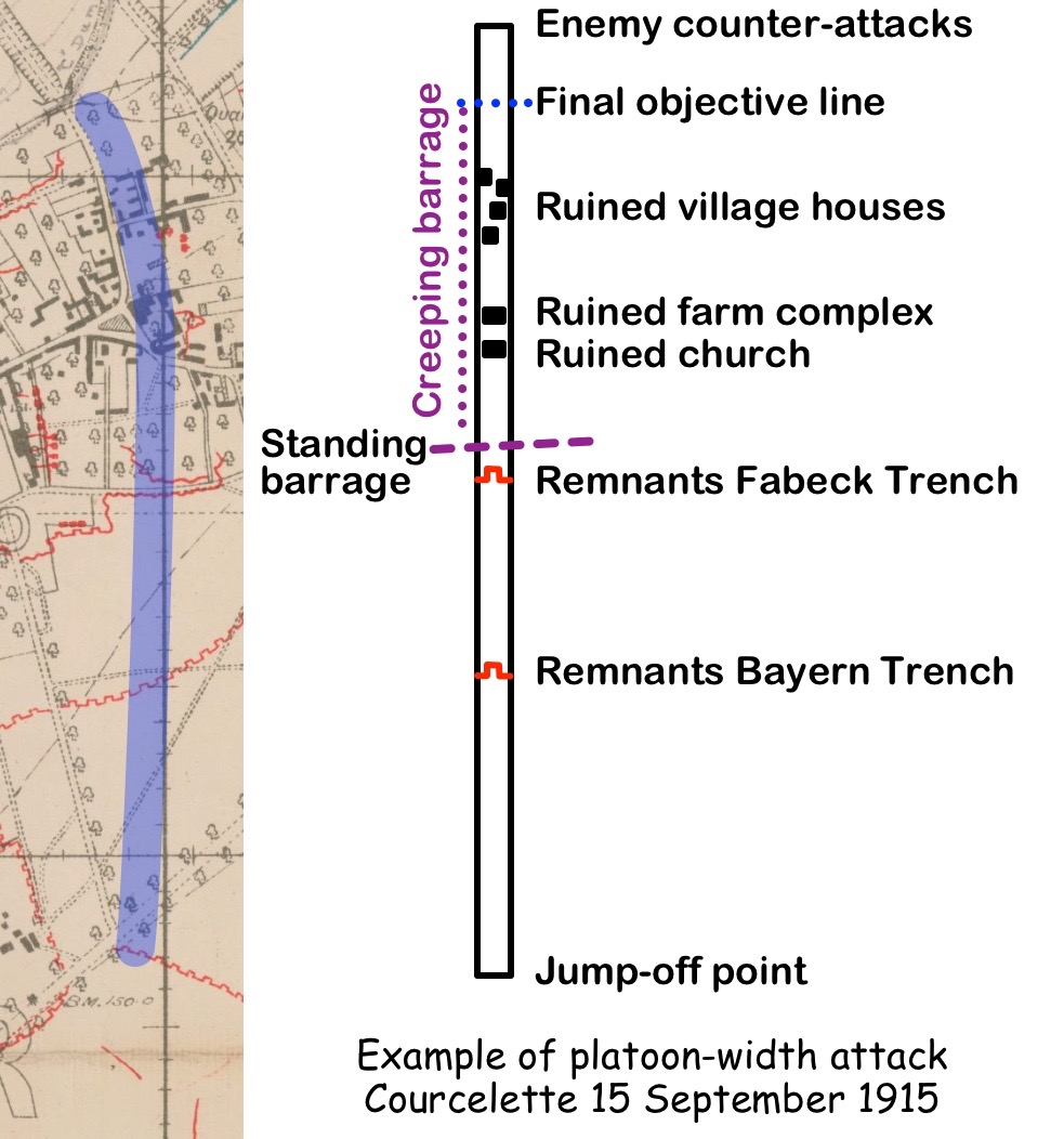 Courcelette 22 Btn example